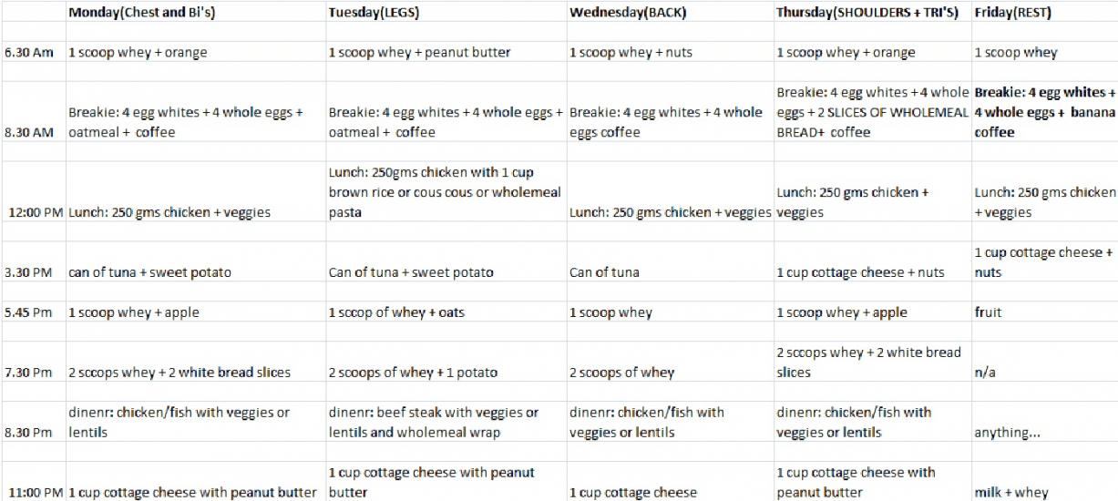 Diet Chart For Gaining Lean Muscle Building Workout Routines At Home How To Build